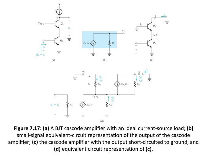 Figure 7.17: (a)