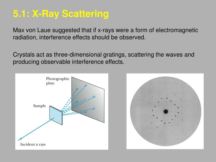5 1 x ray scattering