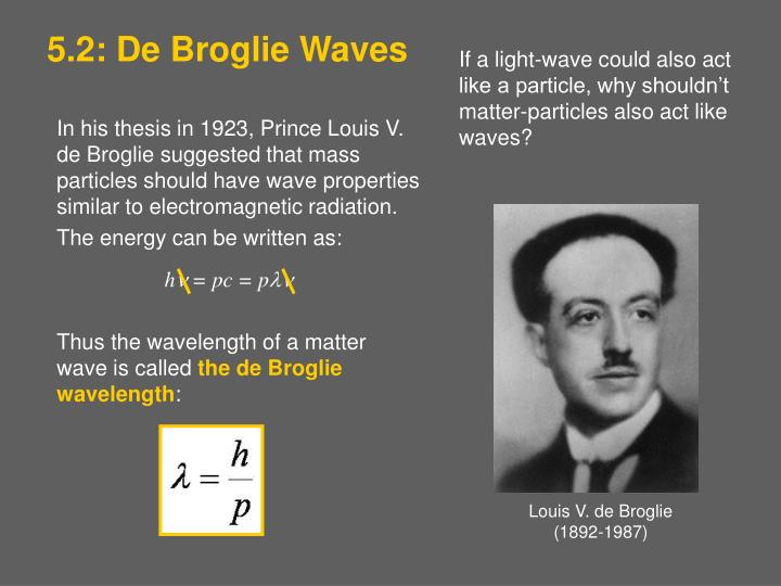 5.2: De Broglie Waves