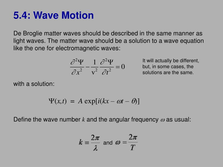 5.4: Wave Motion