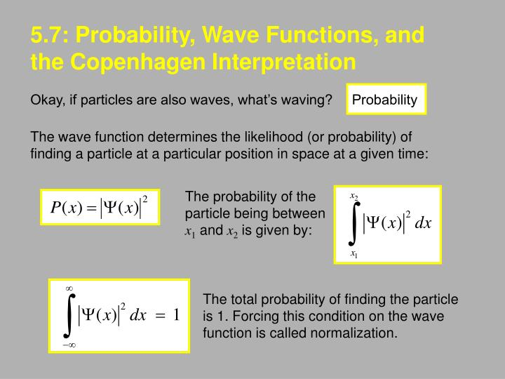 5.7: Probability, Wave Functions, and the Copenhagen Interpretation