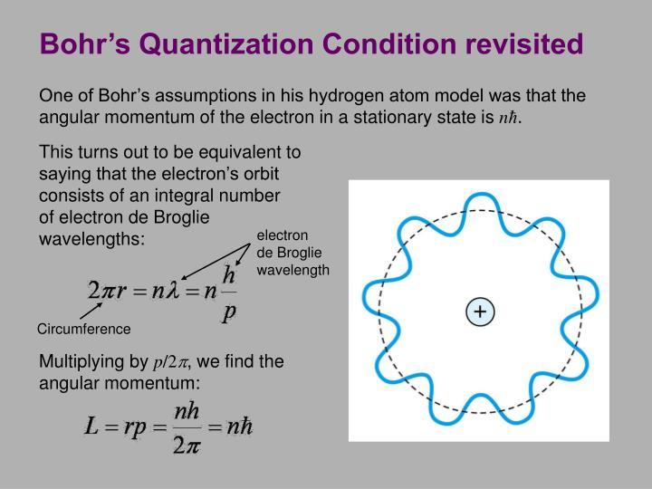 Bohr's Quantization Condition revisited