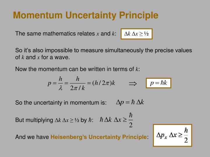 Momentum Uncertainty Principle