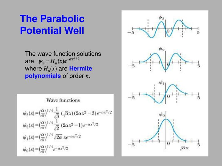 The wave function solutions are            where