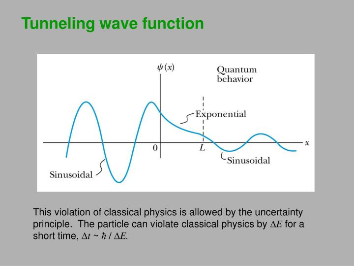 Tunneling wave function