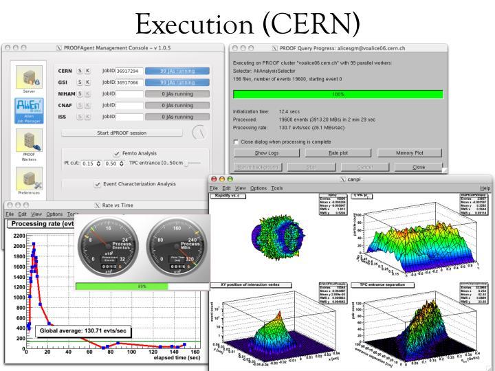 Execution (CERN)