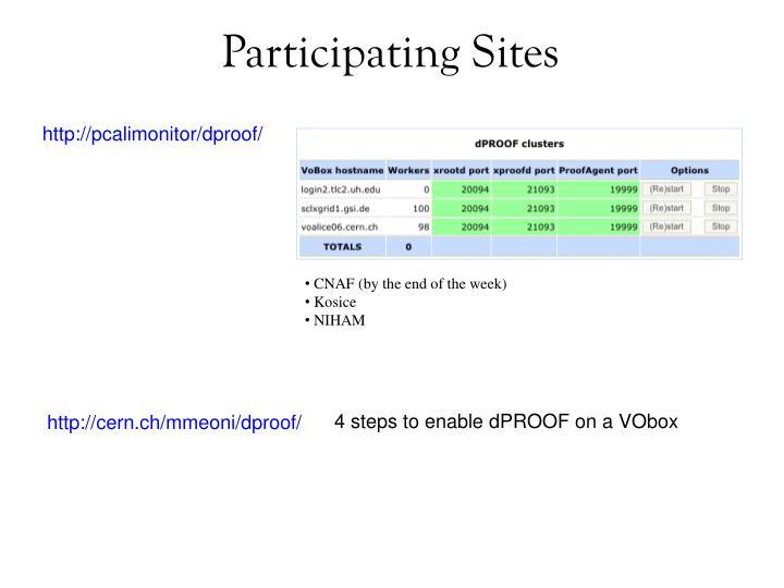 Participating Sites