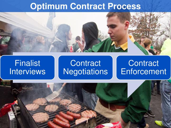 Optimum Contract Process