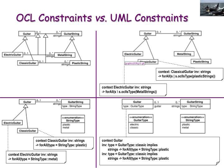 OCL Constraints