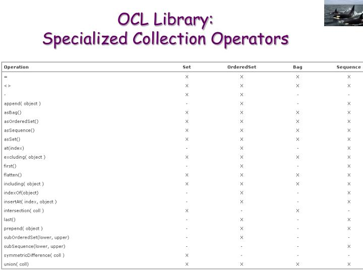 OCL Library: