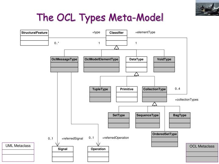 UML Metaclass