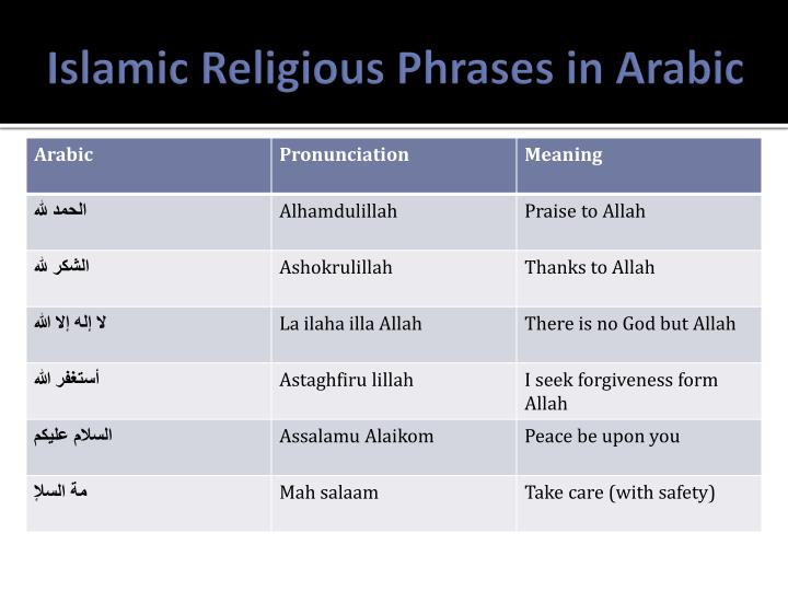 Islamic Religious Phrases in Arabic
