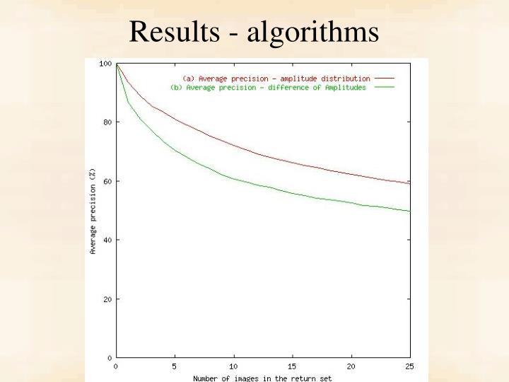 Results - algorithms
