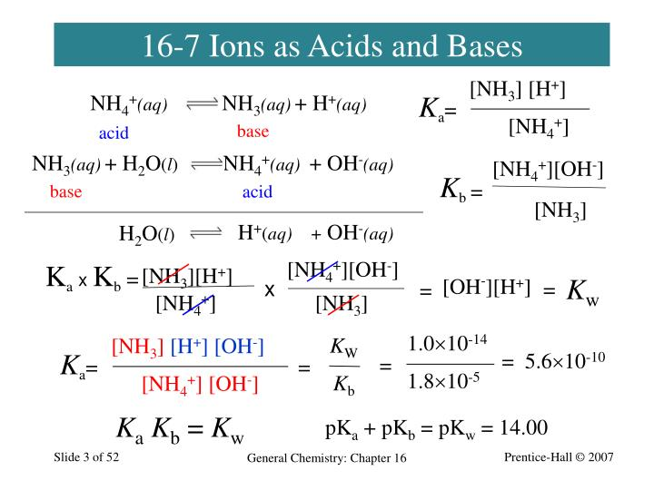 16 7 ions as acids and bases
