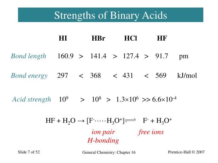 Strengths of Binary Acids