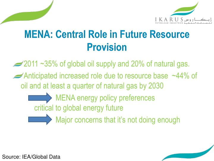 MENA: Central Role in Future Resource Provision