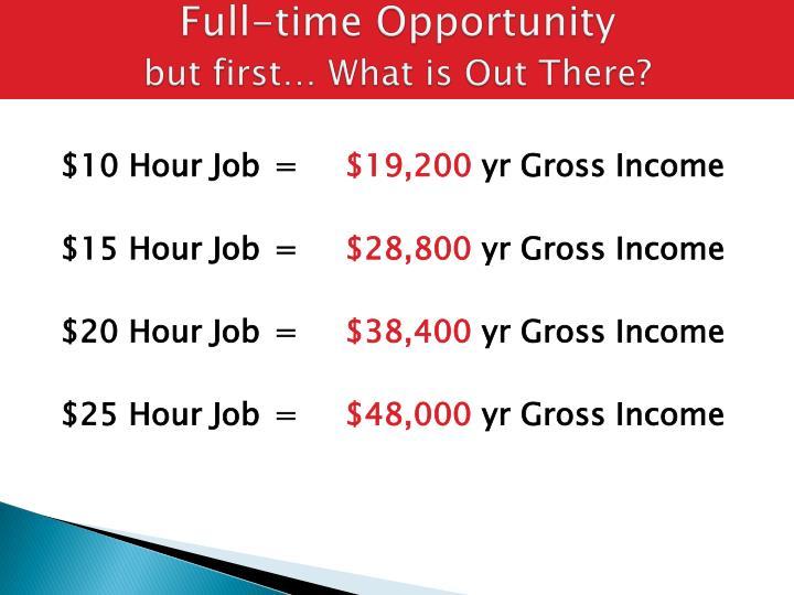 Full-time Opportunity