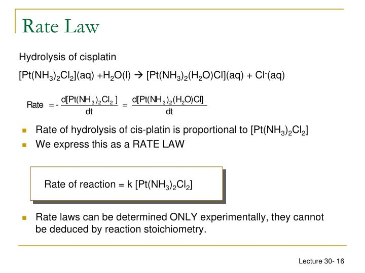 Rate of reaction = k [Pt(NH