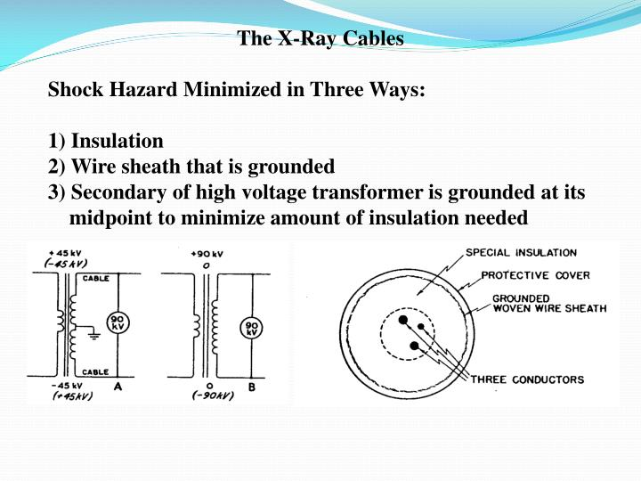 The X-Ray Cables