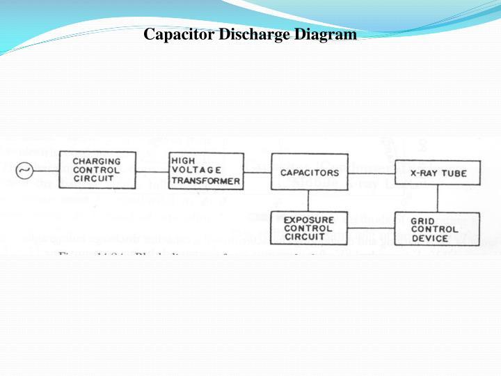 Capacitor Discharge Diagram