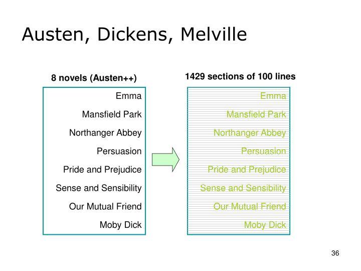Austen, Dickens, Melville