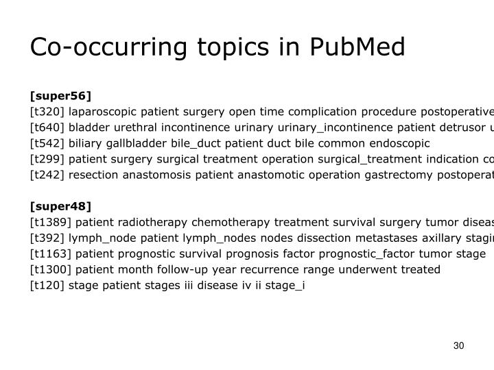 Co-occurring topics in PubMed