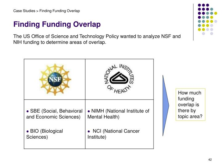 Case Studies > Finding Funding Overlap