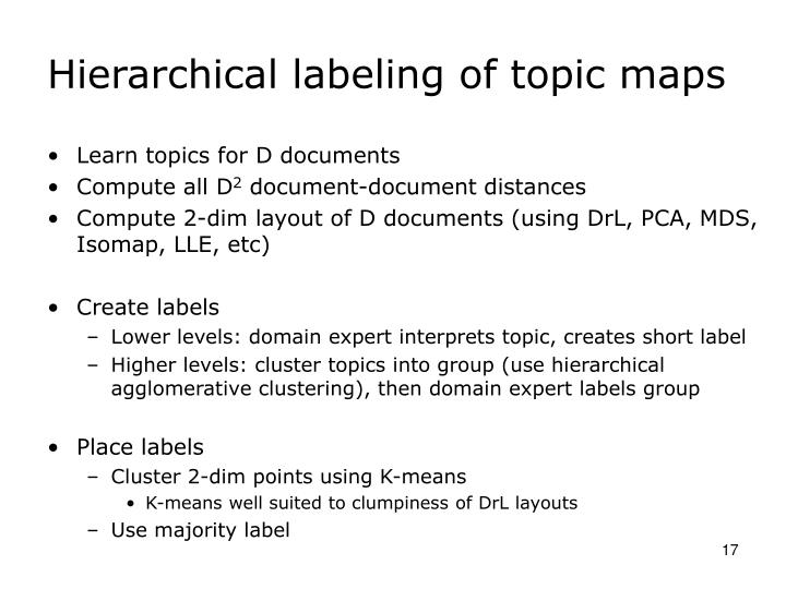 Hierarchical labeling of topic maps