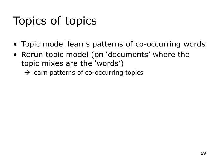 Topics of topics