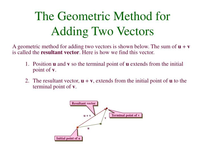 Resultant vector
