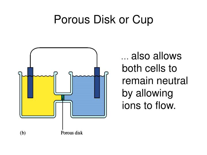 Porous Disk or Cup