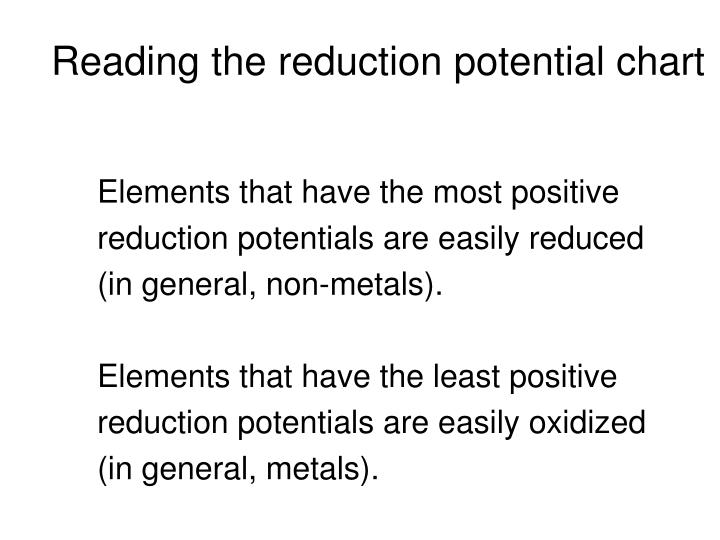 Reading the reduction potential chart