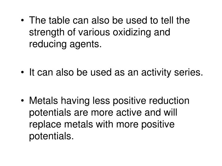 The table can also be used to tell the strength of various oxidizing and reducing agents.