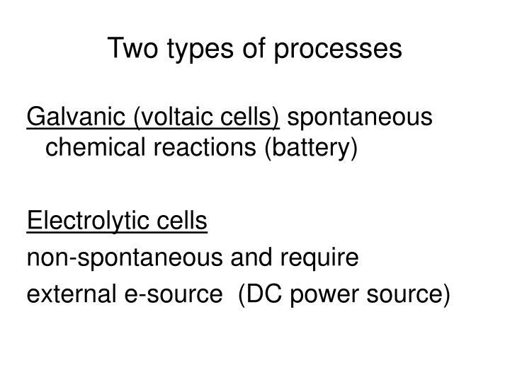 Galvanic (voltaic cells)