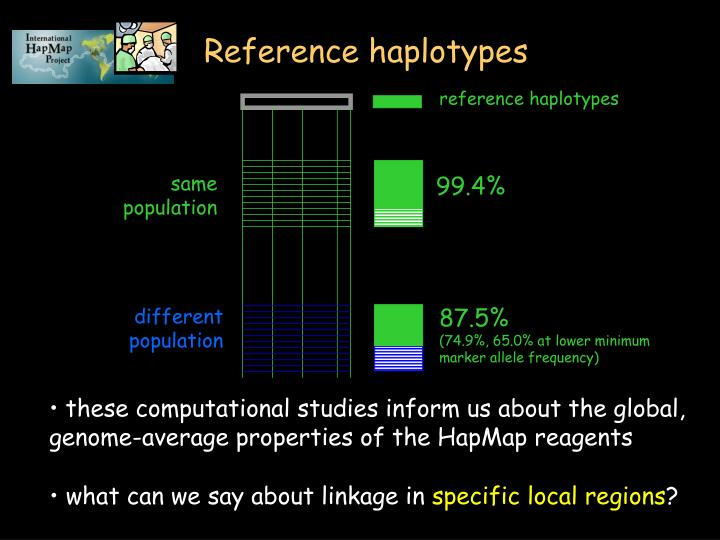 reference haplotypes