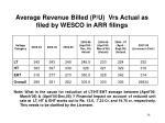 average revenue billed p u vrs actual as filed by wesco in arr filings