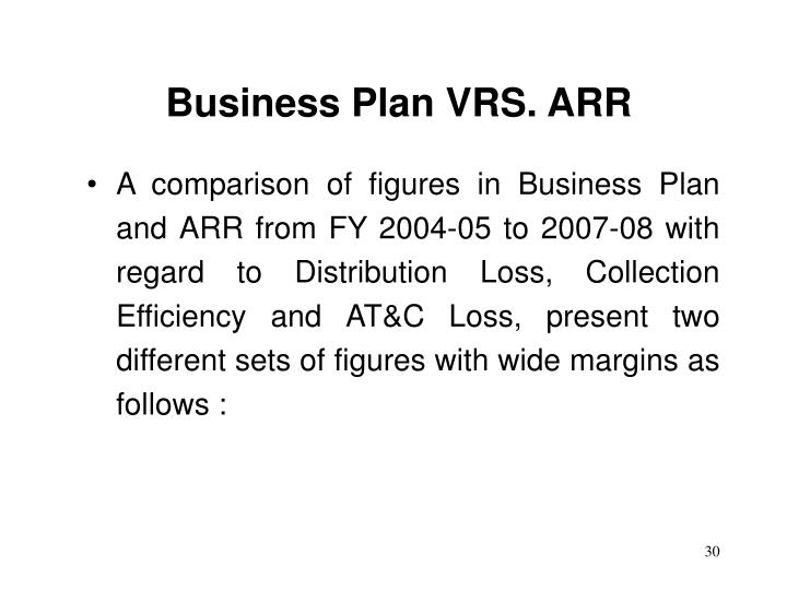 Business Plan VRS. ARR