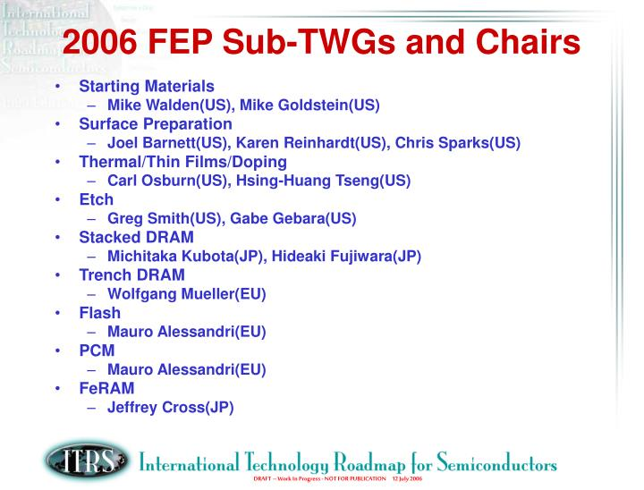 2006 FEP Sub-TWGs and Chairs