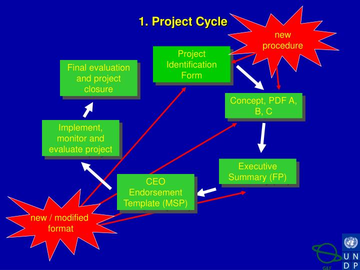 1. Project Cycle