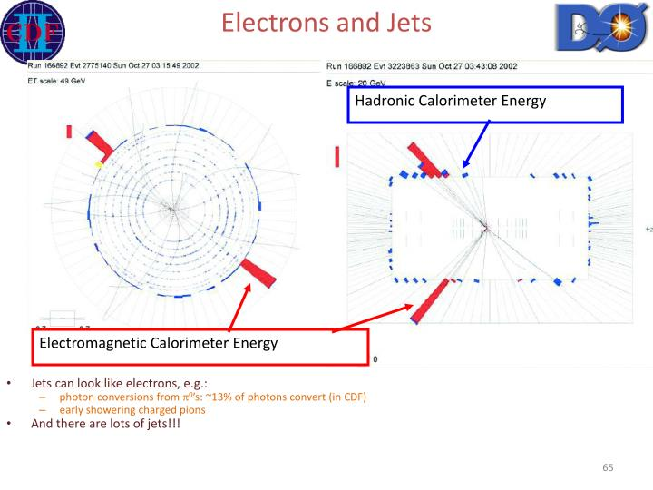 Electrons and Jets