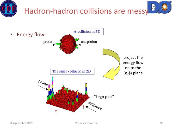 Hadron-hadron collisions are messy