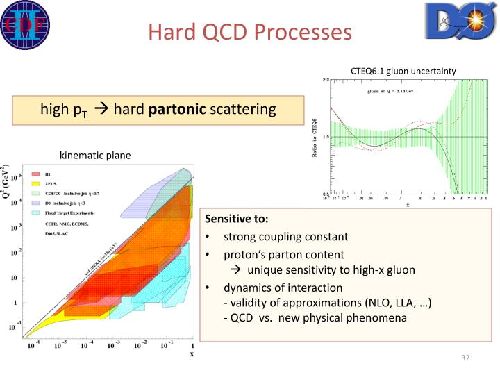 Hard QCD Processes