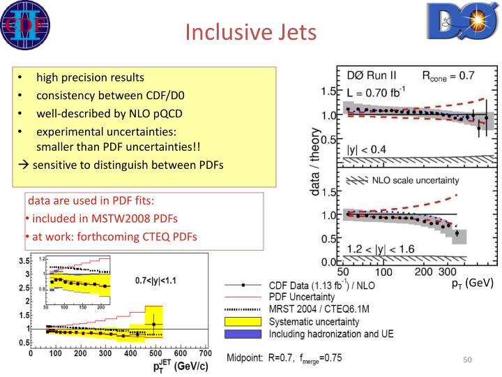 Inclusive Jets