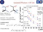 isolated photon hf jet