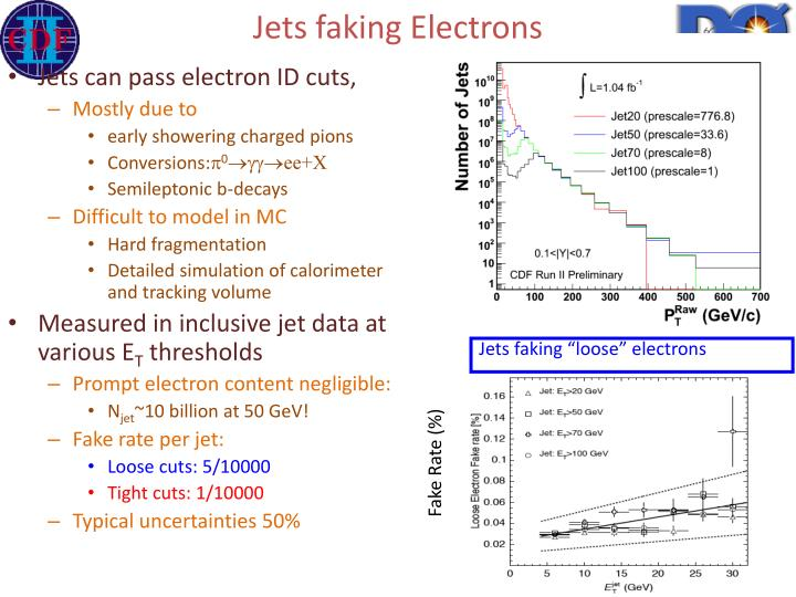 Jets faking Electrons