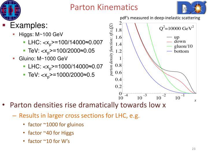 Parton Kinematics