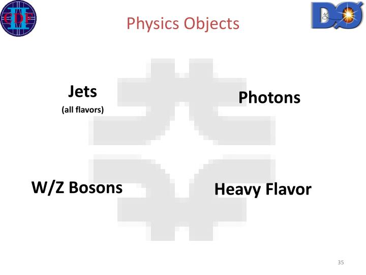 Physics Objects