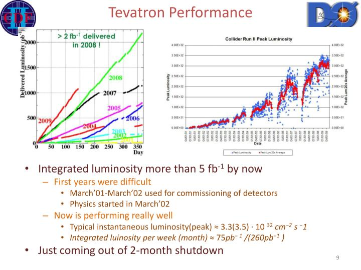 Tevatron Performance