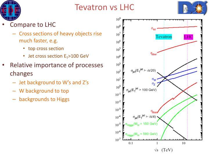 Tevatron vs LHC