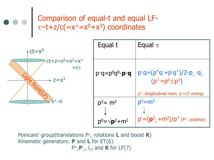 Comparison of equal-t and equal